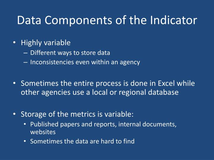 Data Components of the Indicator