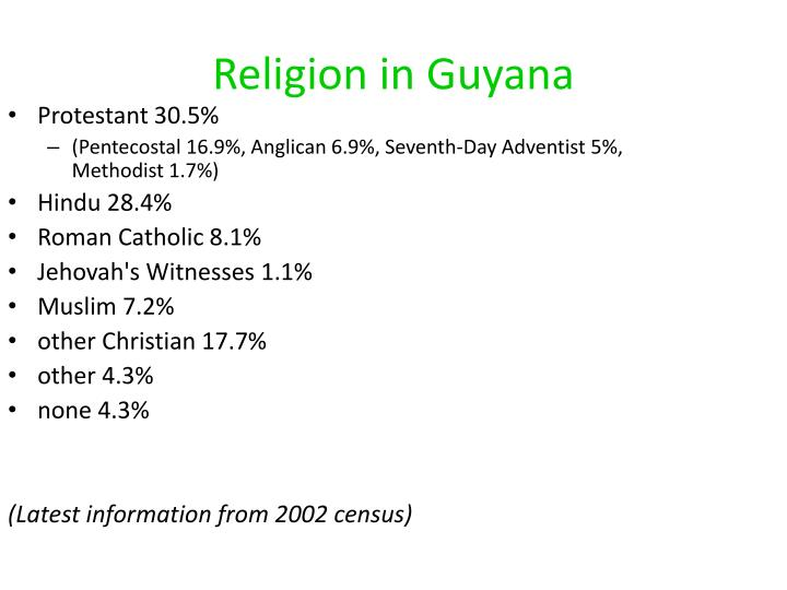 Religion in Guyana
