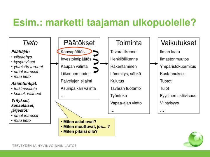 Esim.: marketti taajaman ulkopuolelle?