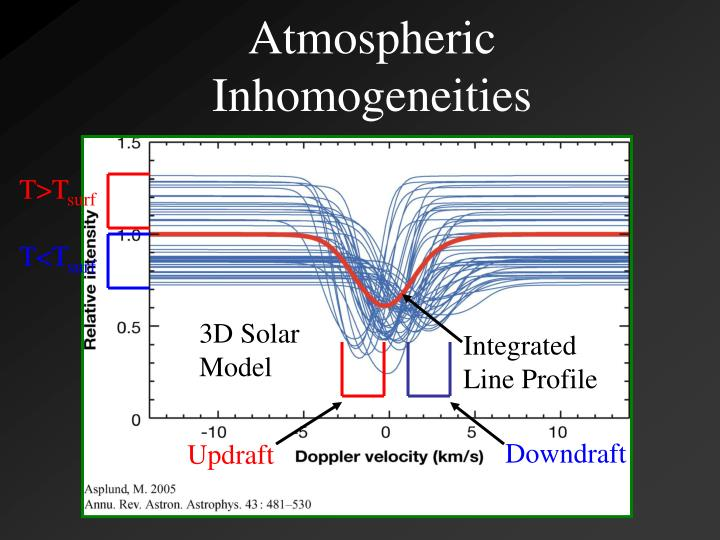 Atmospheric Inhomogeneities