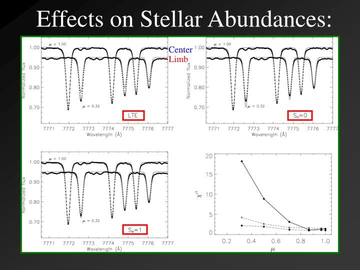 Effects on Stellar Abundances: Oxygen