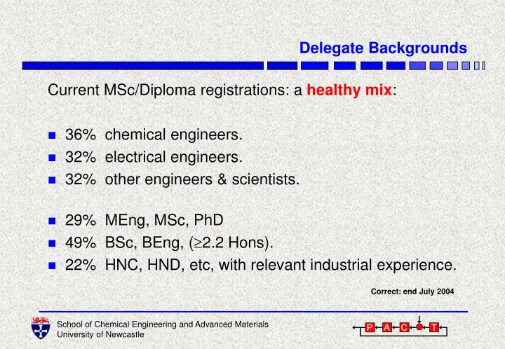 Delegate Backgrounds