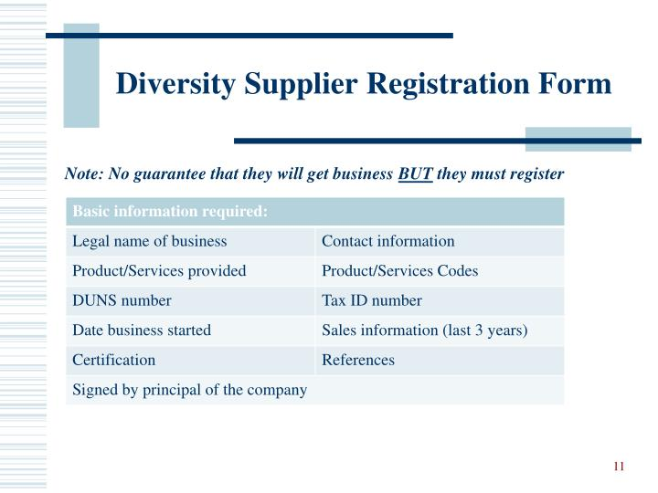 Diversity Supplier Registration Form
