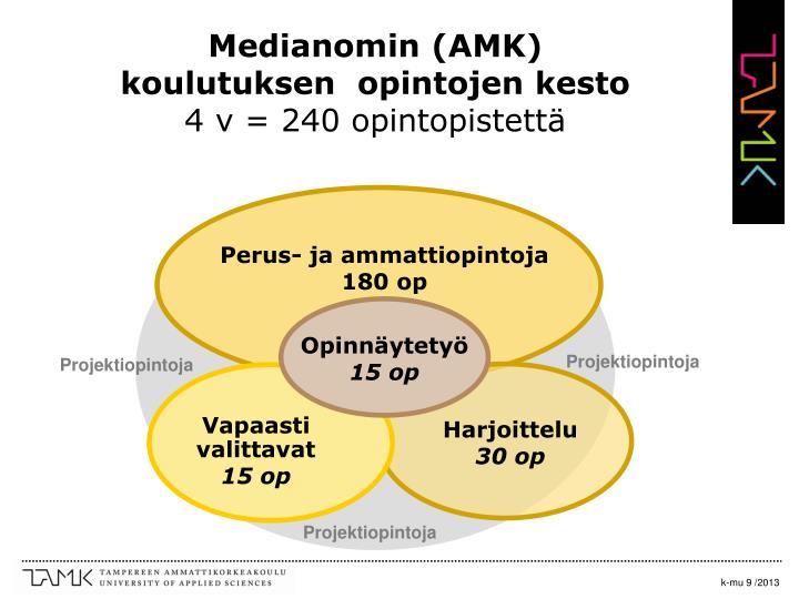 Medianomin