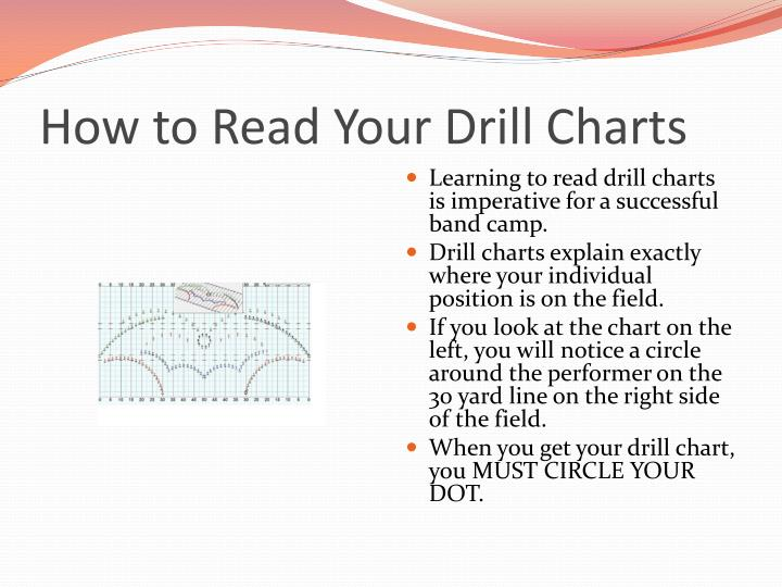 How to Read Your Drill Charts