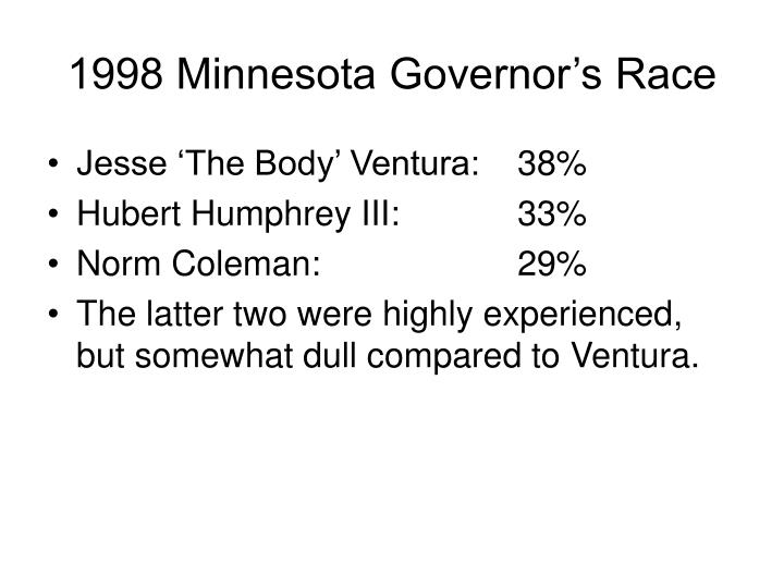 1998 Minnesota Governor's Race