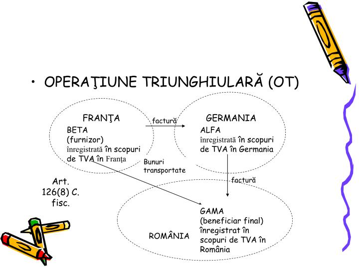 OPERAIUNE TRIUNGHIULAR (OT)