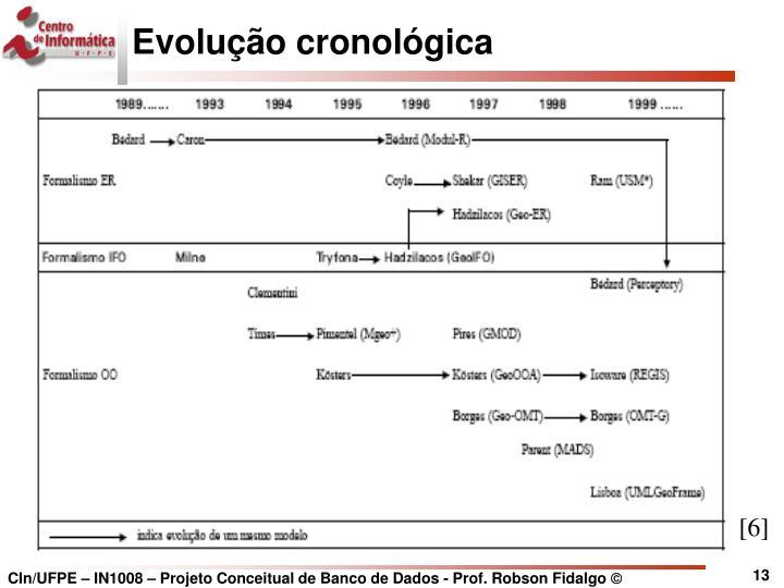 Evolução cronológica