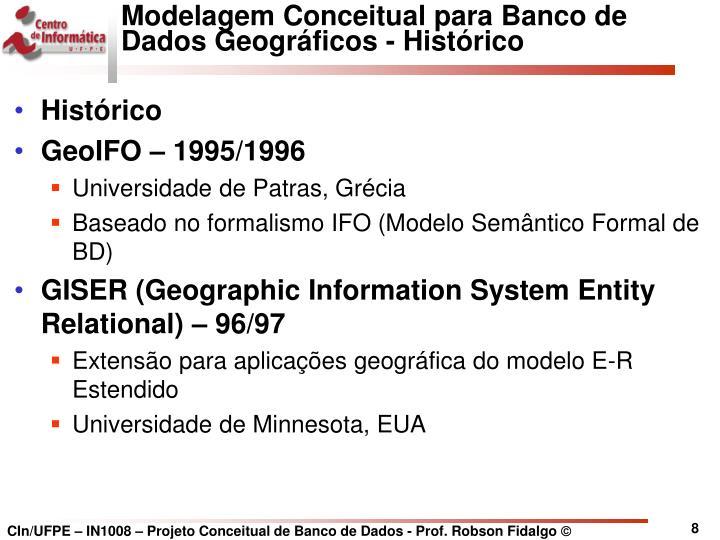 Modelagem Conceitual para Banco de Dados Geográficos - Histórico