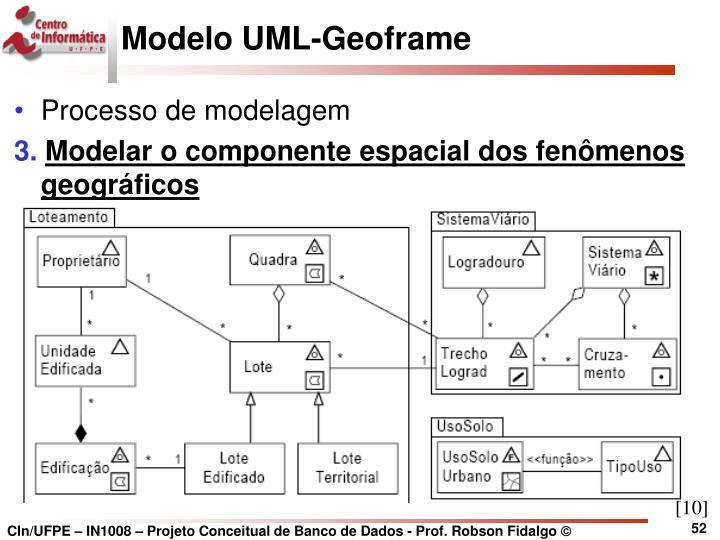Modelo UML-Geoframe