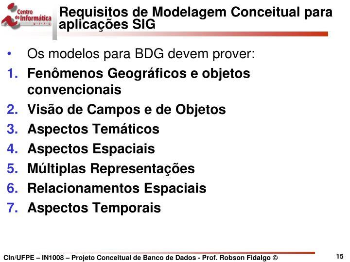 Requisitos de Modelagem Conceitual para aplicações SIG