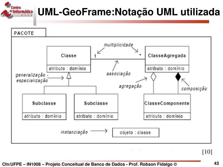 UML-GeoFrame:Notação UML utilizada