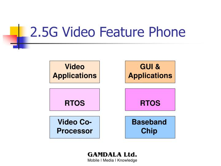 2.5G Video Feature Phone