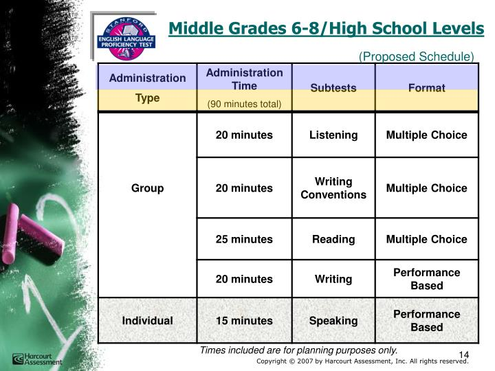 Middle Grades 6-8/High School Levels