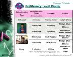 preliteracy level kinder