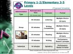 primary 1 2 elementary 3 5 levels