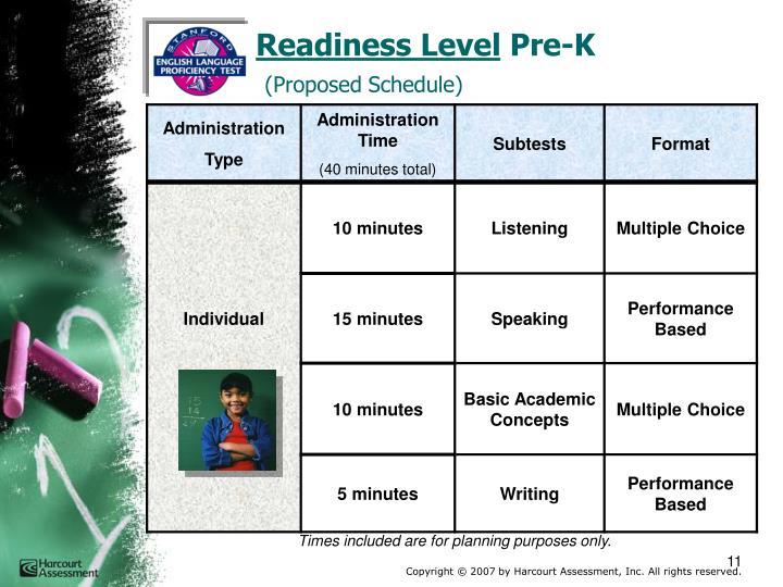 Readiness Level