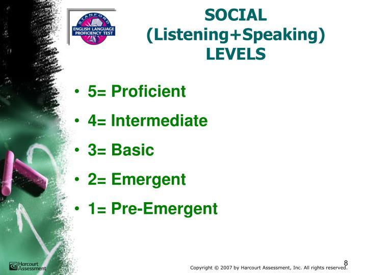 SOCIAL (Listening+Speaking)