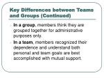 key differences between teams and groups continued