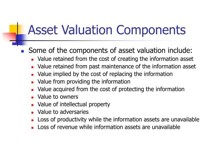 Asset Valuation Components