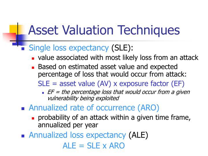 Asset Valuation Techniques