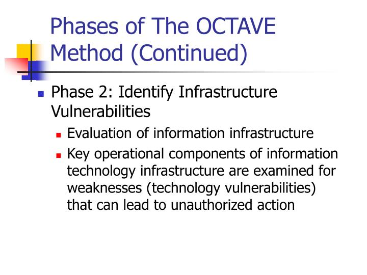 Phases of The OCTAVE Method (Continued)