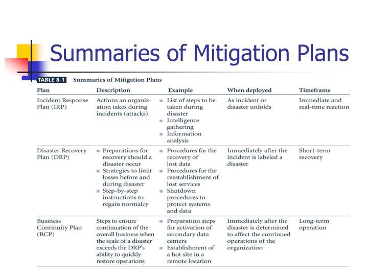 Summaries of Mitigation Plans