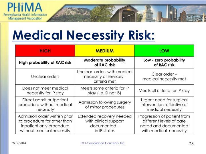 Medical Necessity Risk: