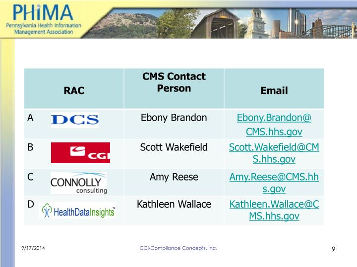 RAC Contacts at CMS: