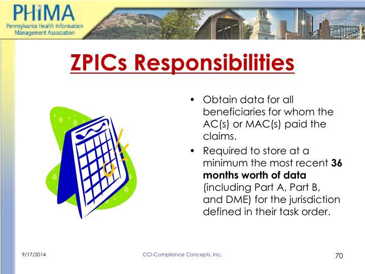 ZPICs Responsibilities