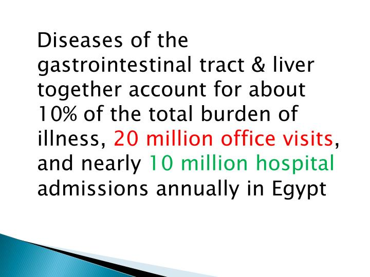 Diseases of the gastrointestinal tract & liver together account for about 10% of the total burden of illness,
