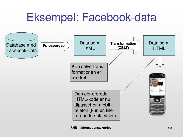Eksempel: Facebook-data