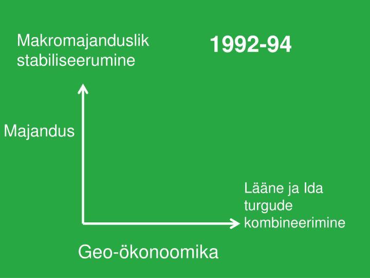 Makromajanduslik stabiliseerumine