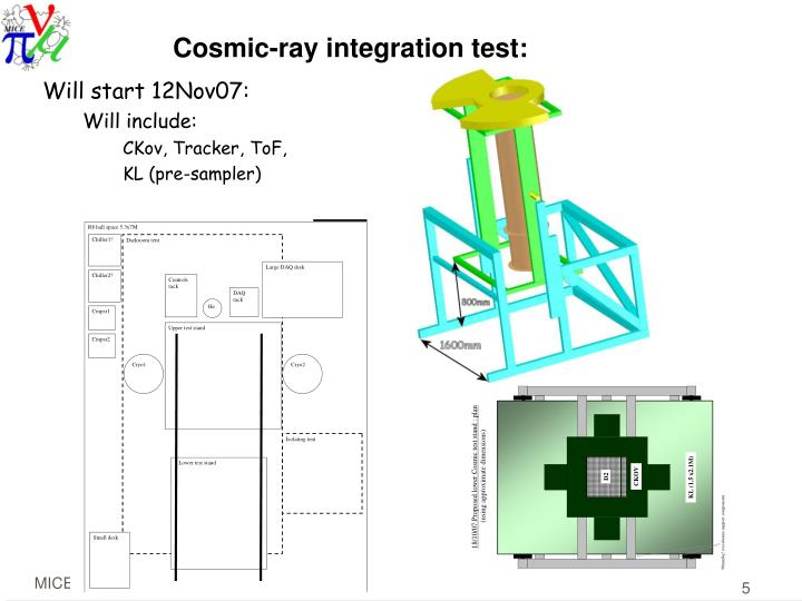 Cosmic-ray integration test: