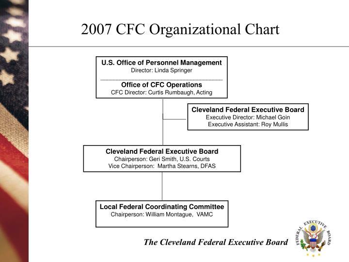 2007 CFC Organizational Chart