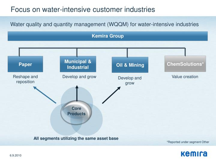 Focus on water-intensive customer industries