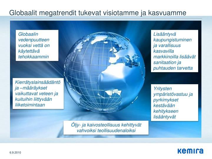 Globaalit megatrendit tukevat visiotamme ja kasvuamme