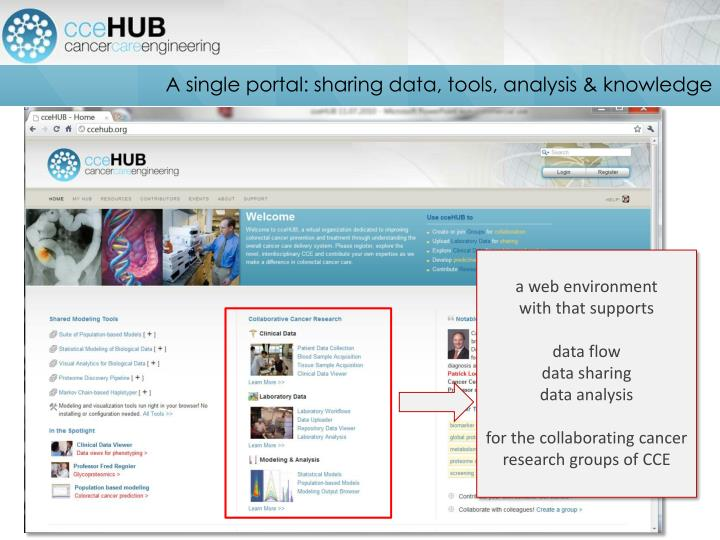 A single portal: sharing data, tools, analysis & knowledge