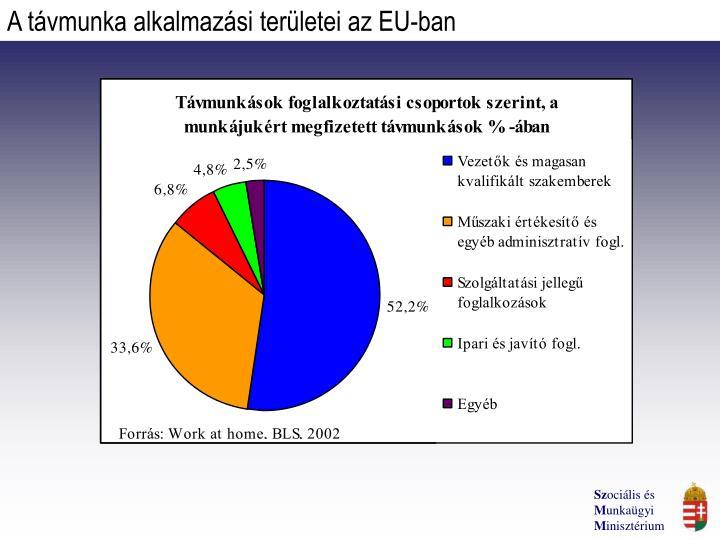A távmunka alkalmazási területei az EU-ban