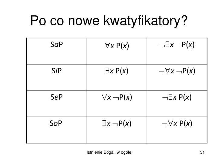 Po co nowe kwatyfikatory?