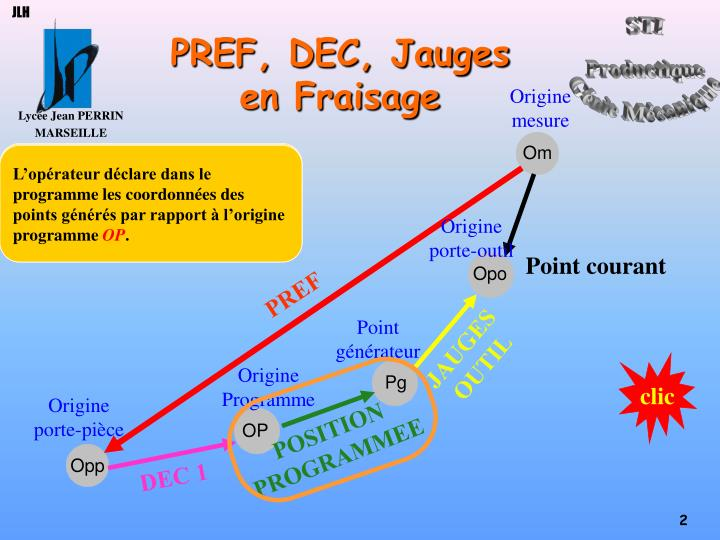 Pref dec jauges en fraisage