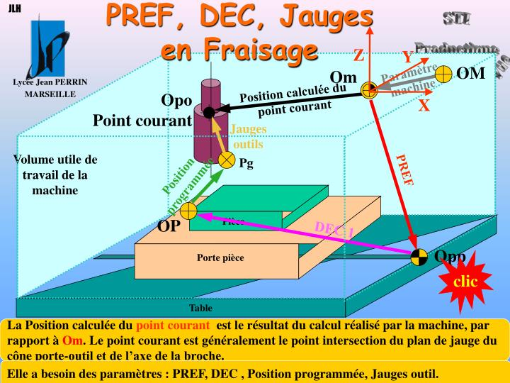 Pref dec jauges en fraisage1