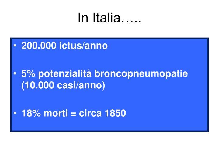 In Italia…..