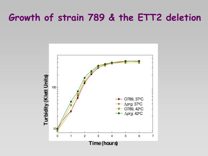 Growth of strain 789 & the ETT2 deletion