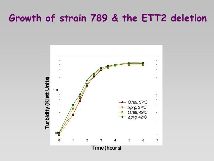 Growth of strain 789 & the ETT2 deletion
