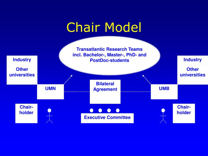 Transatlantic Research Teams