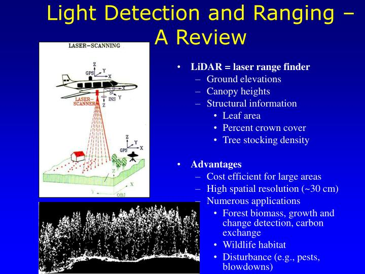 Light Detection and Ranging – A Review