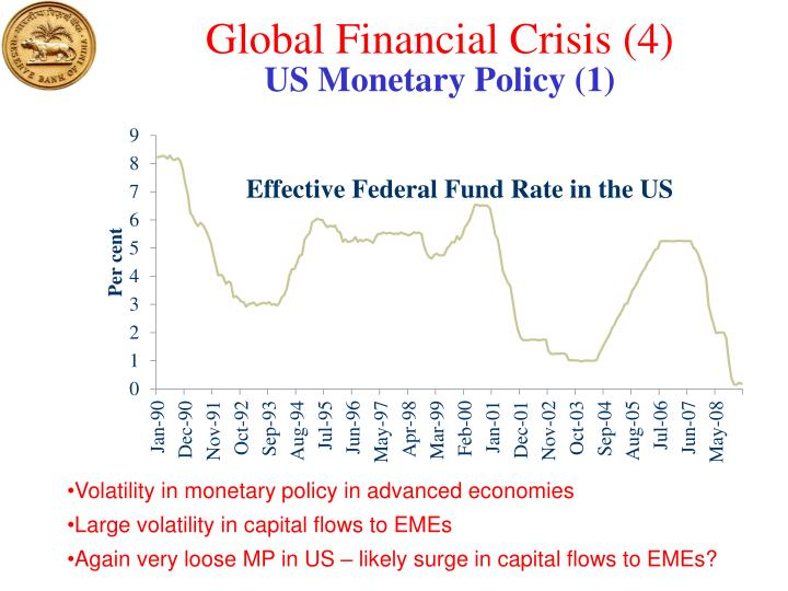 Global Financial Crisis (4)