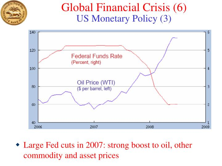 Global Financial Crisis (6)