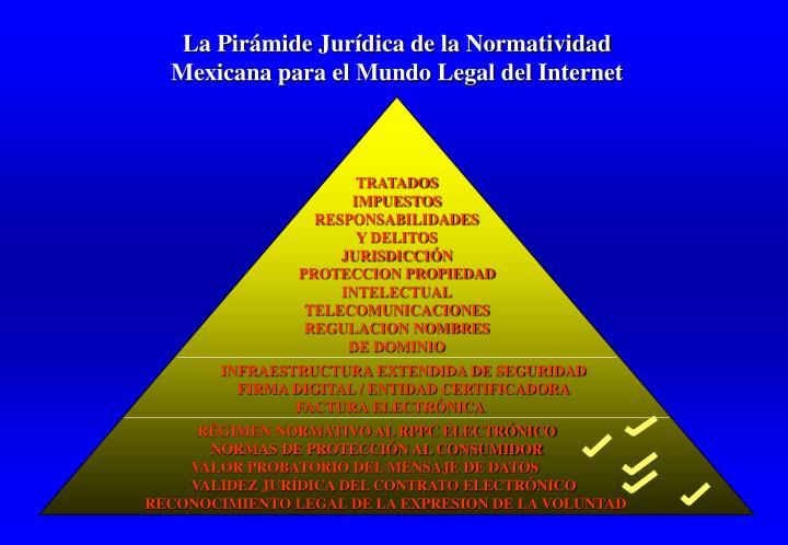 RECONOCIMIENTO LEGAL DE LA EXPRESION DE LA VOLUNTAD